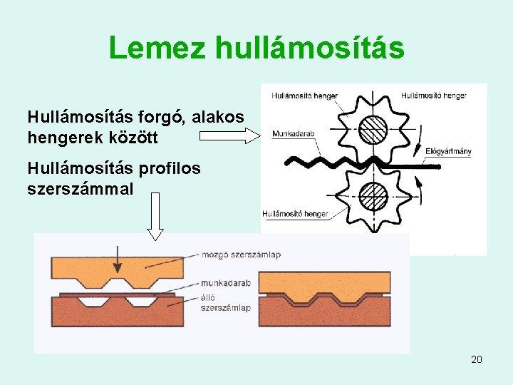 Lemez hullámosítás Hullámosítás forgó, alakos hengerek között Hullámosítás profilos szerszámmal 20