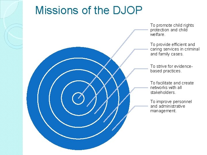 Missions of the DJOP To promote child rights protection and child welfare. To provide