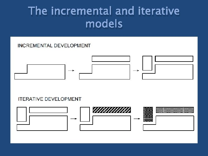 The incremental and iterative models