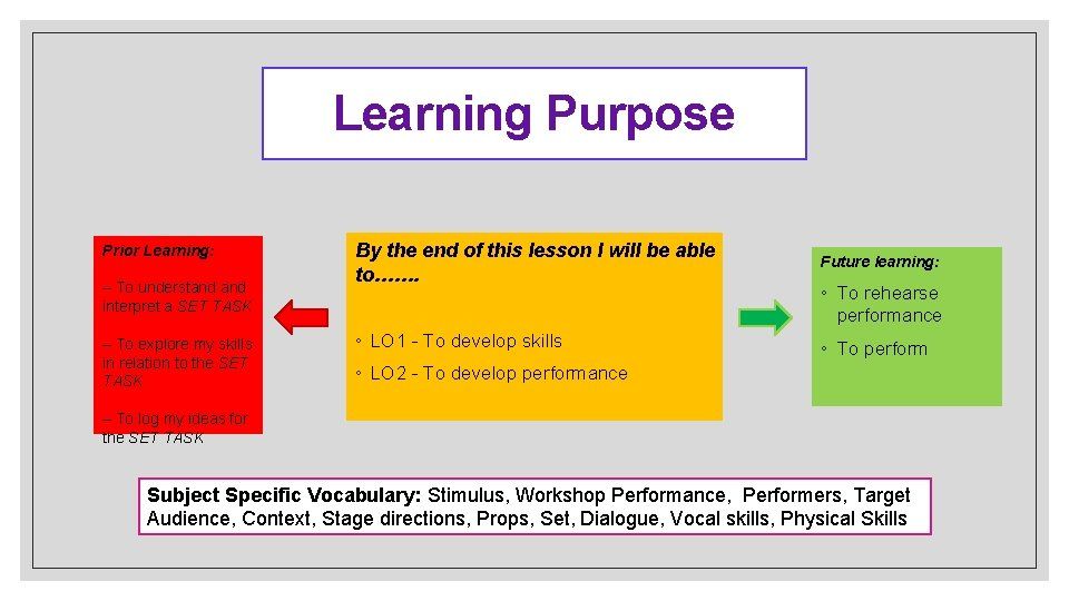 Learning Purpose Prior Learning: – To understand interpret a SET TASK – To explore
