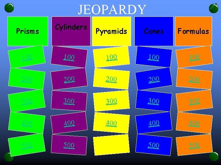 JEOPARDY Prisms Cylinders Pyramids Cones Formulas 100 100 100 200 200 200 300 300