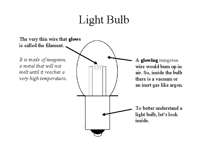 Light Bulb The very thin wire that glows is called the filament. It is