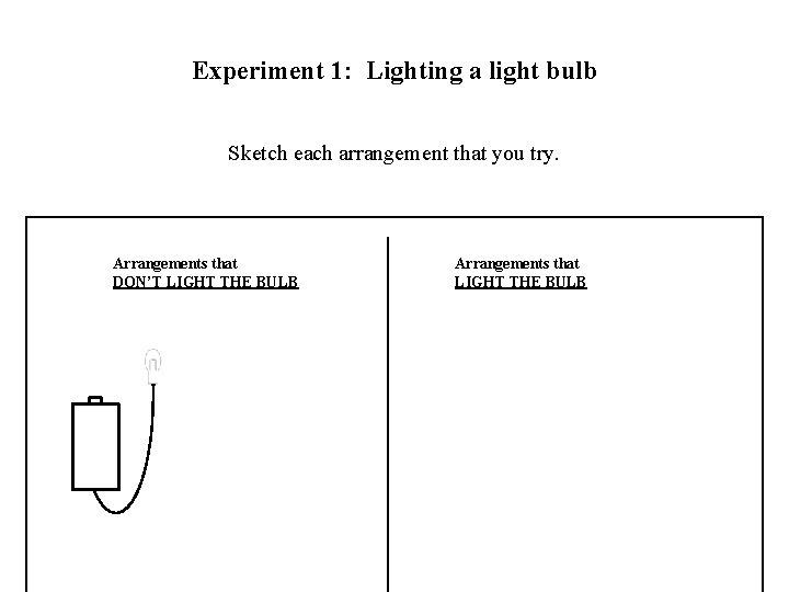 Experiment 1: Lighting a light bulb Sketch each arrangement that you try. Arrangements that