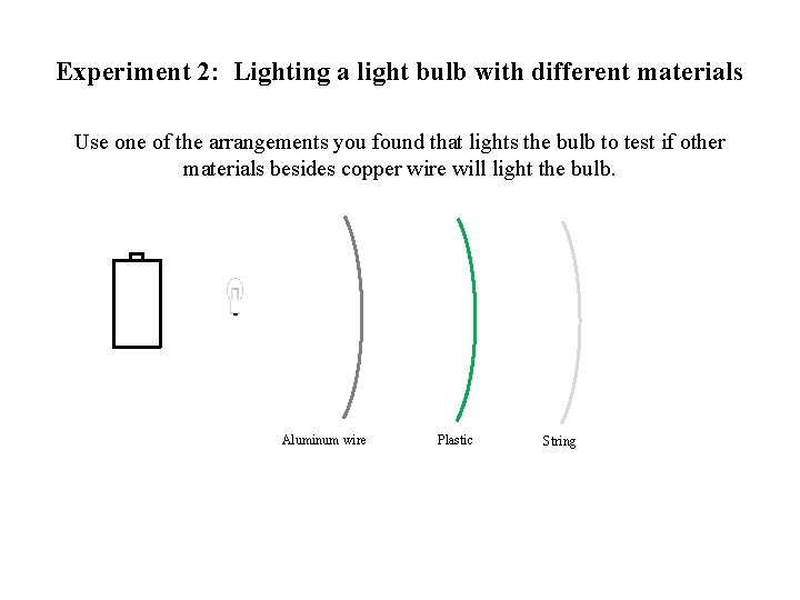 Experiment 2: Lighting a light bulb with different materials Use one of the arrangements