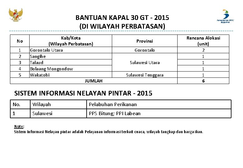 BANTUAN KAPAL 30 GT - 2015 (DI WILAYAH PERBATASAN) No 1 2 3 4