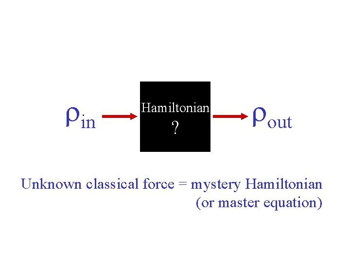 rin Hamiltonian ? rout Unknown classical force = mystery Hamiltonian (or master equation)