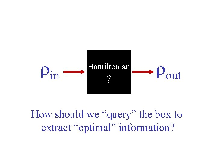 """rin Hamiltonian ? rout How should we """"query"""" the box to extract """"optimal"""" information?"""