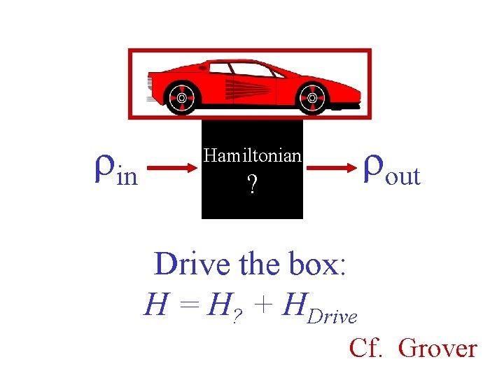 rin rout Hamiltonian ? Drive the box: H = H? + HDrive Cf. Grover