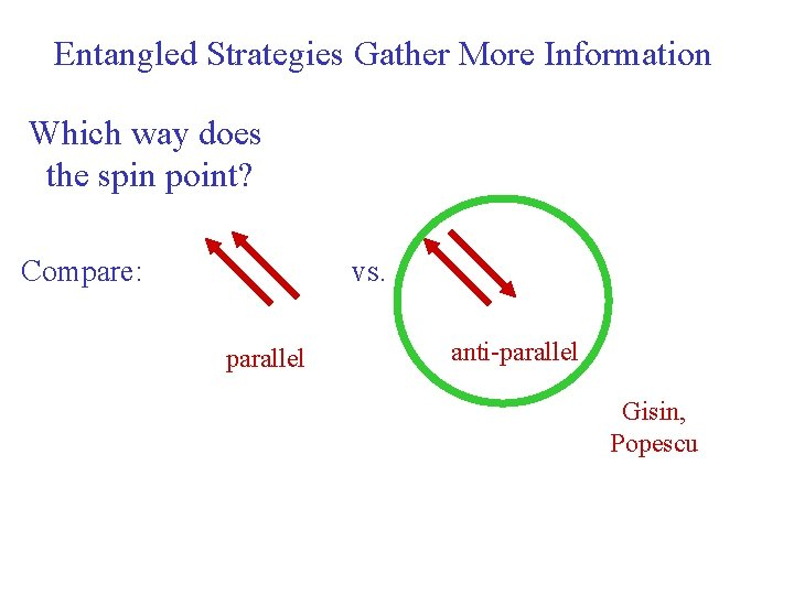 Entangled Strategies Gather More Information Which way does the spin point? Compare: vs. parallel