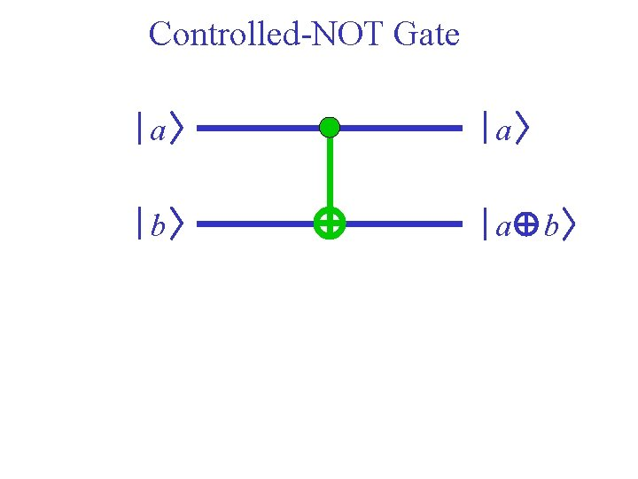 Controlled-NOT Gate a a b