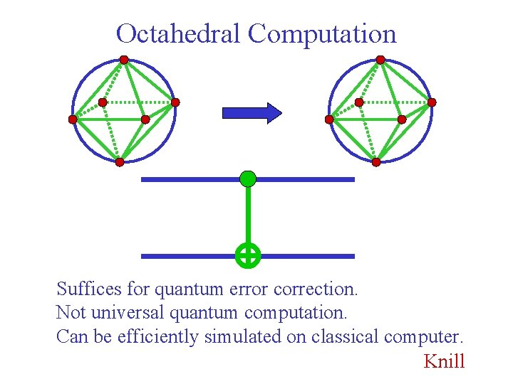 Octahedral Computation Suffices for quantum error correction. Not universal quantum computation. Can be efficiently