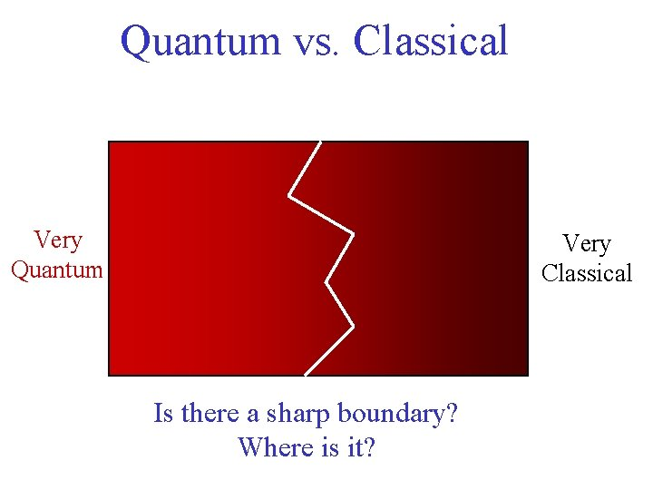 Quantum vs. Classical Very Quantum Very Classical Is there a sharp boundary? Where is