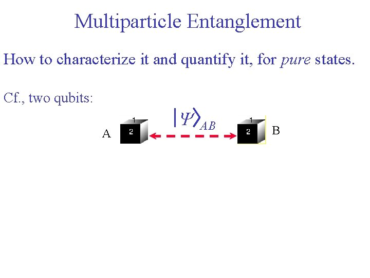 Multiparticle Entanglement How to characterize it and quantify it, for pure states. Cf. ,