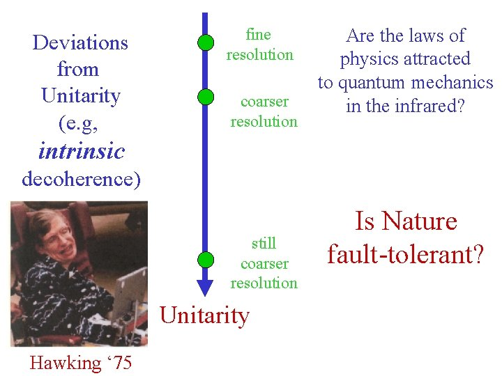 Deviations from Unitarity (e. g, fine resolution coarser resolution Are the laws of physics