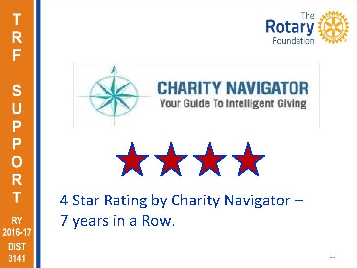 4 Star Rating by Charity Navigator – 7 years in a Row. 10