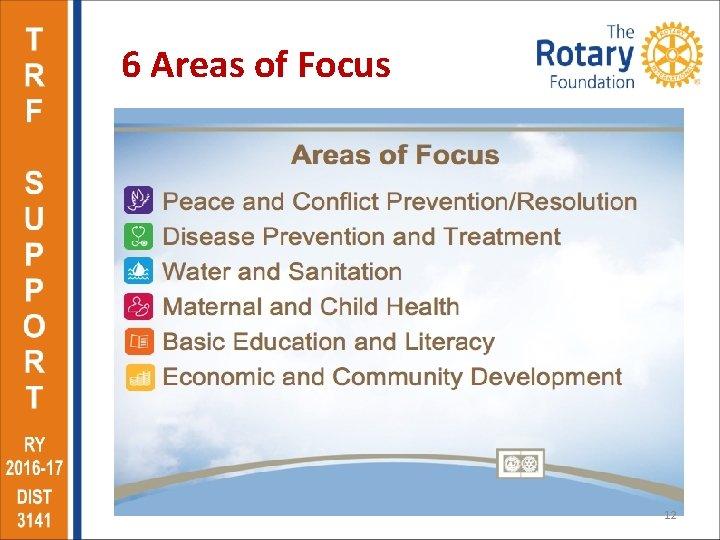 6 Areas of Focus 12