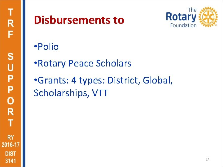 Disbursements to • Polio • Rotary Peace Scholars • Grants: 4 types: District, Global,