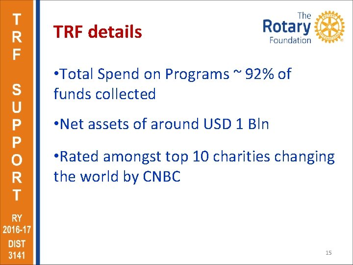TRF details • Total Spend on Programs ~ 92% of funds collected • Net