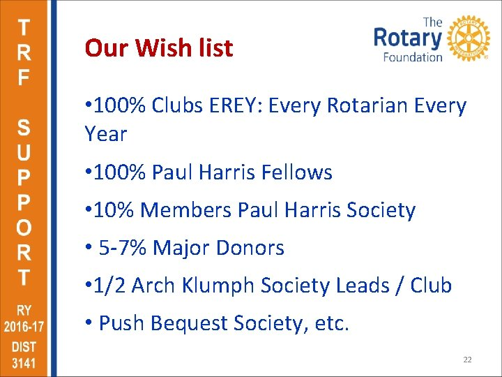 Our Wish list • 100% Clubs EREY: Every Rotarian Every Year • 100% Paul