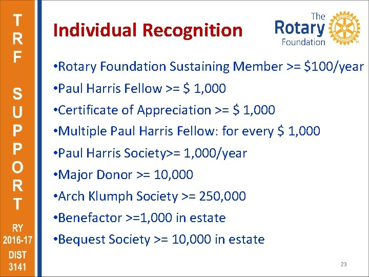 Individual Recognition • Rotary Foundation Sustaining Member >= $100/year • Paul Harris Fellow >=