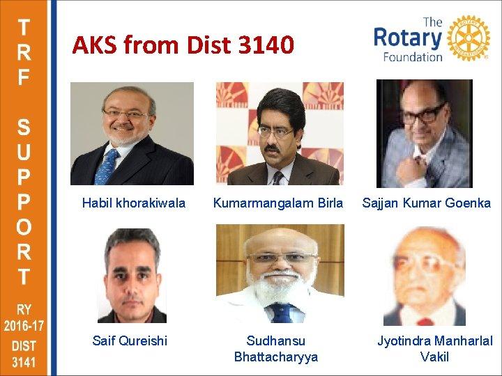 AKS from Dist 3140 Habil khorakiwala Saif Qureishi Kumarmangalam Birla Sudhansu Bhattacharyya Sajjan Kumar