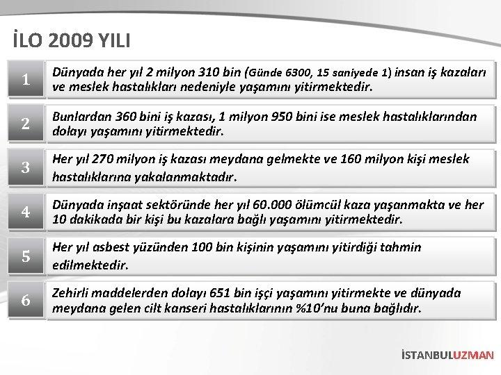 İLO 2009 YILI 1 Dünyada her yıl 2 milyon 310 bin (Günde 6300, 15