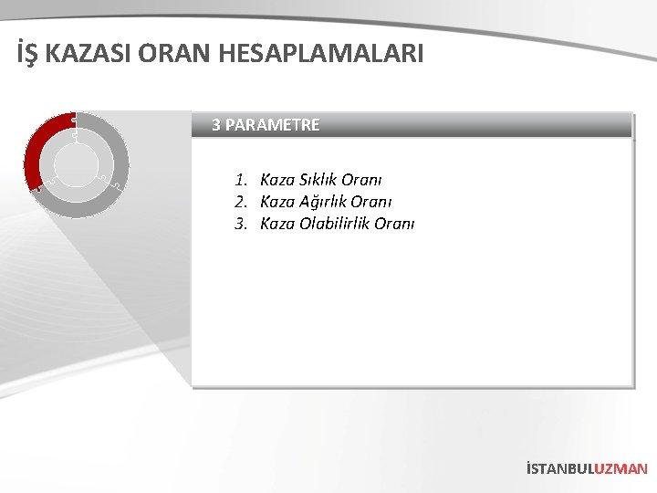 İŞ KAZASI ORAN HESAPLAMALARI 3 PARAMETRE 1. Kaza Sıklık Oranı 2. Kaza Ağırlık Oranı