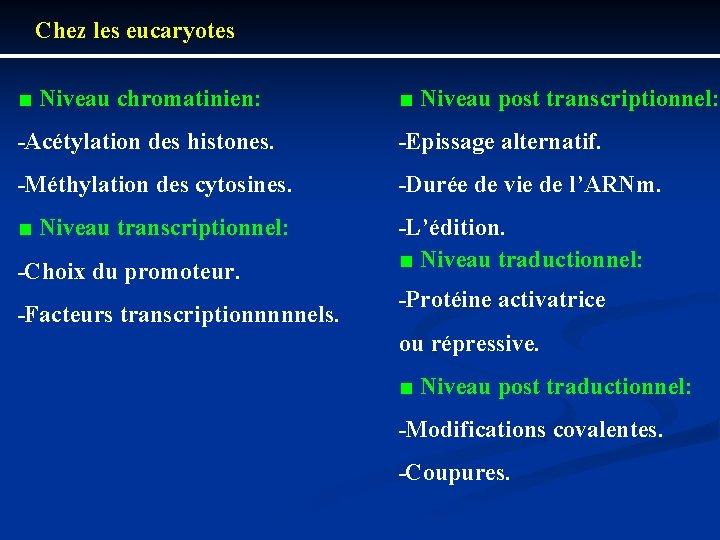 Chez les eucaryotes ■ Niveau chromatinien: ■ Niveau post transcriptionnel: Acétylation des histones. Epissage