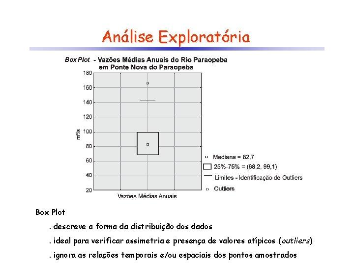 Análise Exploratória Box Plot. descreve a forma da distribuição dos dados. ideal para verificar