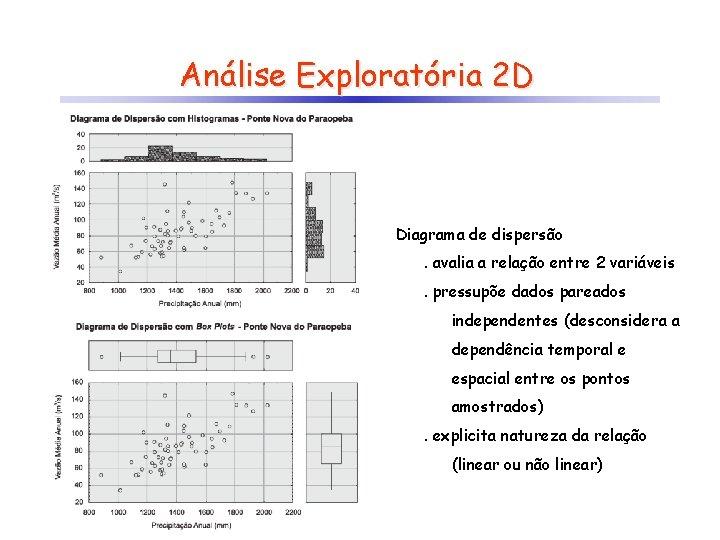 Análise Exploratória 2 D Diagrama de dispersão. avalia a relação entre 2 variáveis. pressupõe