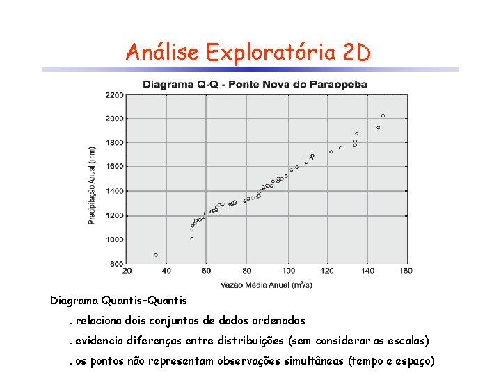 Análise Exploratória 2 D Diagrama Quantis-Quantis. relaciona dois conjuntos de dados ordenados. evidencia diferenças