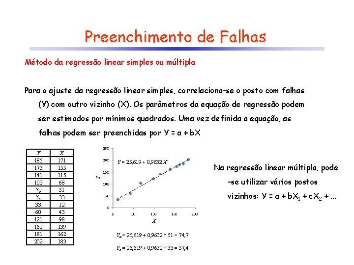 Preenchimento de Falhas Método da regressão linear simples ou múltipla Para o ajuste da