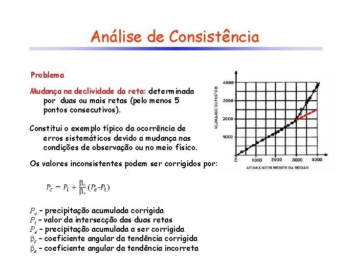 Análise de Consistência Problema Mudança na declividade da reta: determinada por duas ou mais