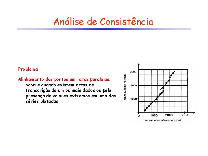Análise de Consistência Problema Alinhamento dos pontos em retas paralelas: ocorre quando existem erros