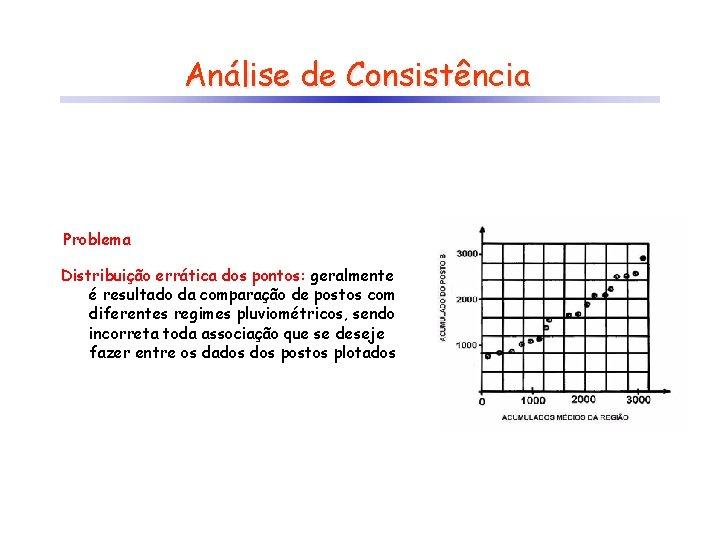 Análise de Consistência Problema Distribuição errática dos pontos: geralmente é resultado da comparação de