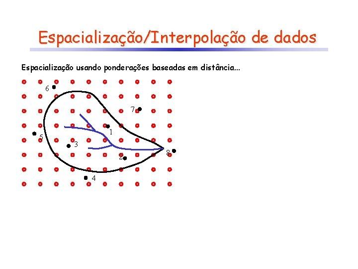 Espacialização/Interpolação de dados Espacialização usando ponderações baseadas em distância. . . 6 7 5