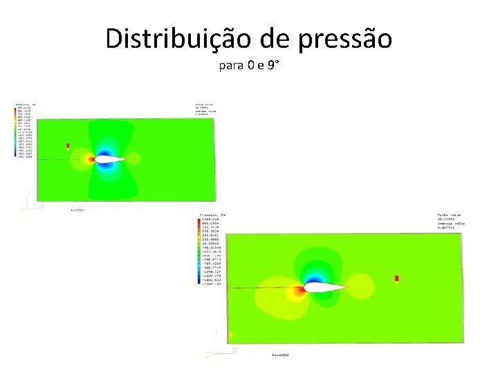 Distribuição de pressão para 0 e 9°