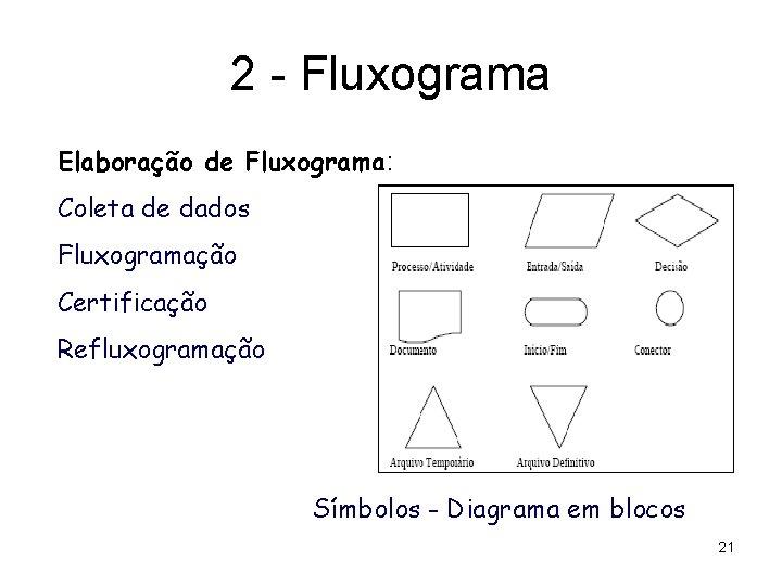 2 - Fluxograma Elaboração de Fluxograma: Coleta de dados Fluxogramação Certificação Refluxogramação Símbolos -