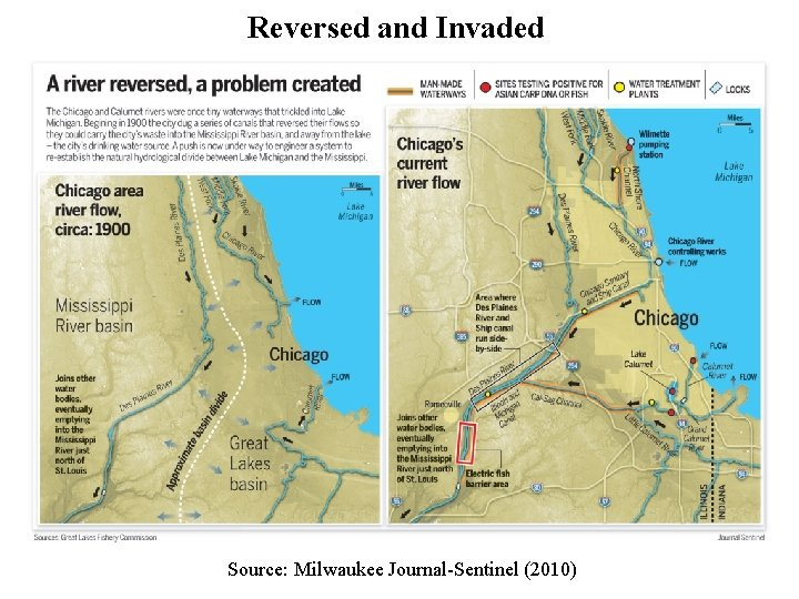 Reversed and Invaded Source: Milwaukee Journal-Sentinel (2010)