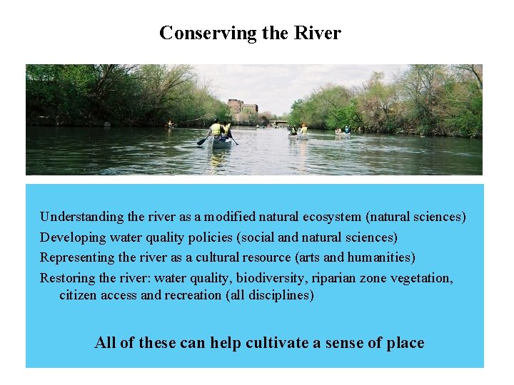 Conserving the River Understanding the river as a modified natural ecosystem (natural sciences) Developing