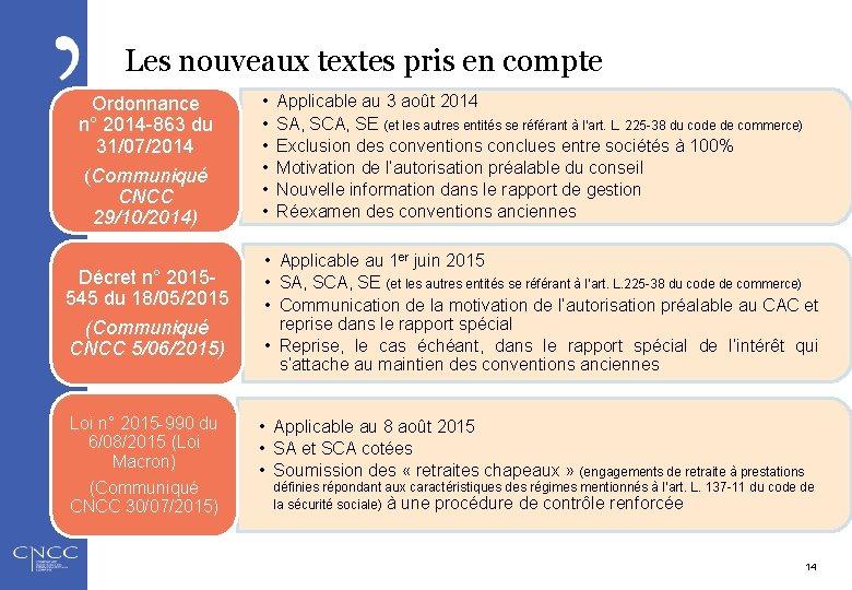 Les nouveaux textes pris en compte Ordonnance n° 2014 -863 du 31/07/2014 (Communiqué CNCC