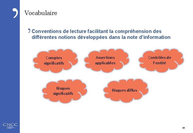 Vocabulaire Conventions de lecture facilitant la compréhension des différentes notions développées dans la note
