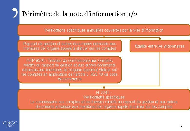 Périmètre de la note d'information 1/2 Vérifications spécifiques annuelles couvertes par la note d'information