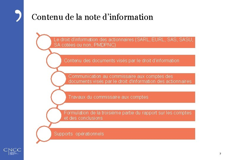 Contenu de la note d'information Le droit d'information des actionnaires (SARL, EURL, SASU, SA