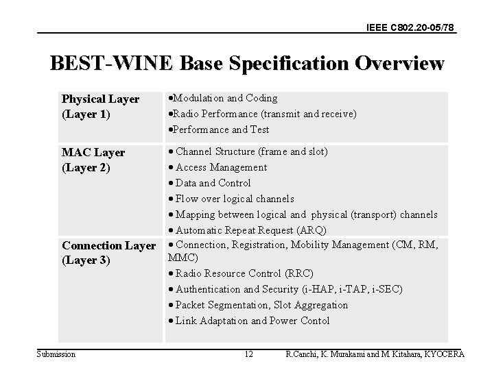 IEEE C 802. 20 -05/78 BEST-WINE Base Specification Overview Physical Layer (Layer 1) ·Modulation
