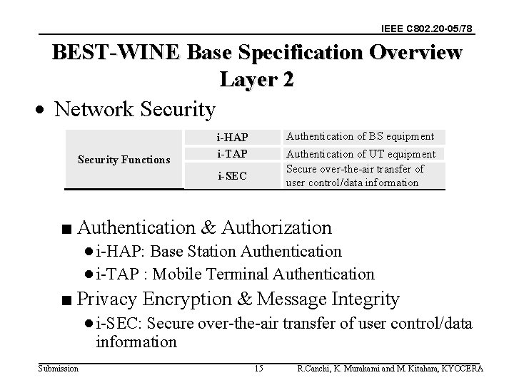 IEEE C 802. 20 -05/78 BEST-WINE Base Specification Overview Layer 2 · Network Security