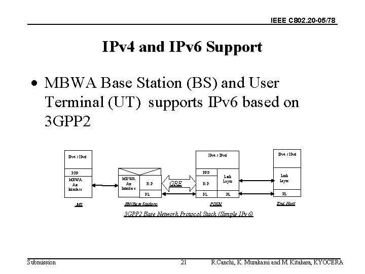 IEEE C 802. 20 -05/78 IPv 4 and IPv 6 Support · MBWA Base