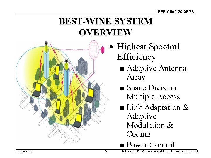 IEEE C 802. 20 -05/78 BEST-WINE SYSTEM OVERVIEW · Highest Spectral Efficiency ■ Adaptive