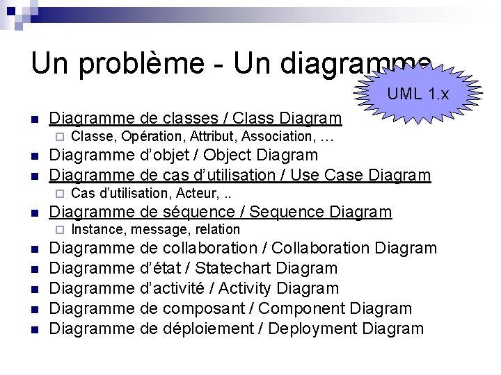 Un problème - Un diagramme UML 1. x n Diagramme de classes / Class
