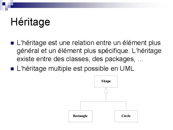 Héritage n n L'héritage est une relation entre un élément plus général et un